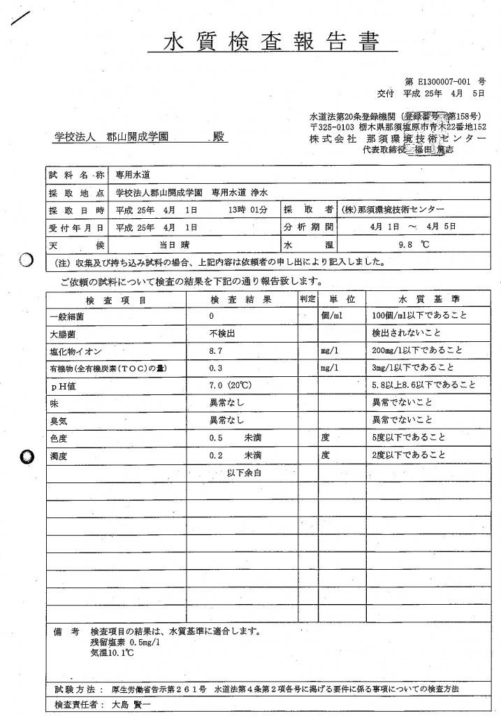 水質検査結果(4月分)