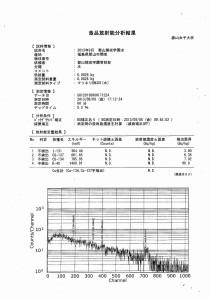 水質検査(第3報)_01:学内ゲルマニウム検査機によるもの